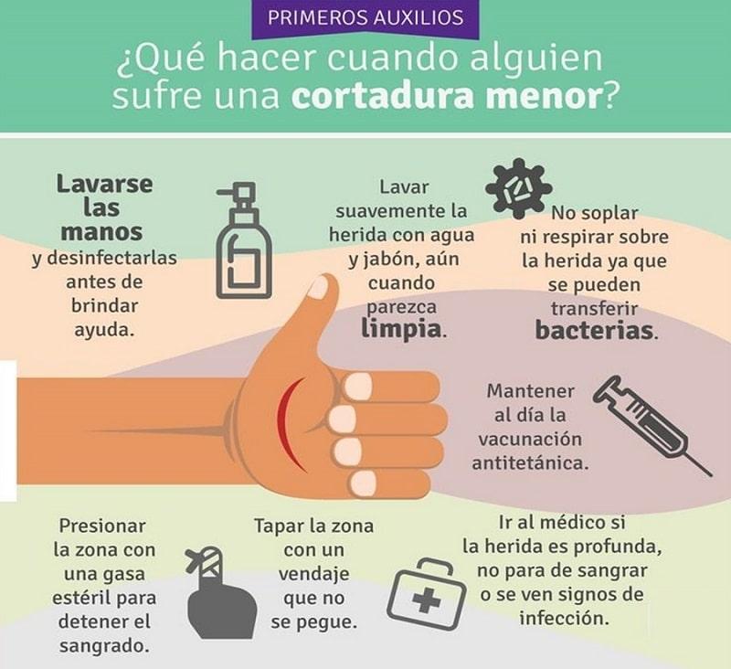 ¿Cómo limpiar y tratar una herida en la piel? 1